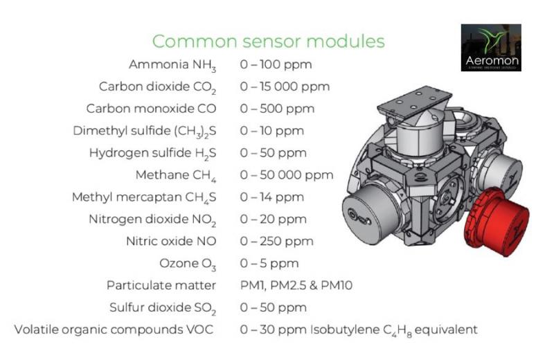 Capteurs BH12 pour Drones - Aeromon